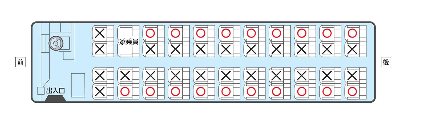 19名様以下でのバス車内図のイメージ